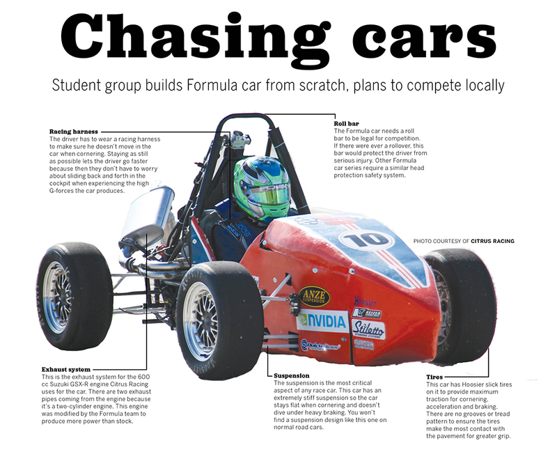 SU student group designs, builds and races a Formula car - The Daily